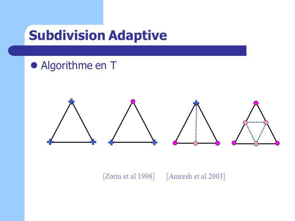 Subdivision Adaptive Algorithme en T [Zorin et al 1998]